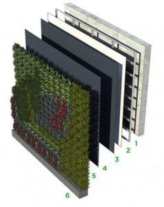 Bosquejos dise o natural construccion de jardines for Jardines verticales construccion